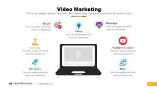 Concept Diagram for Video Advertisement