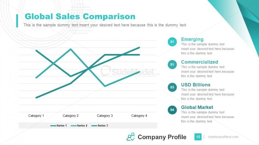 Chart of Global Sales Comparison