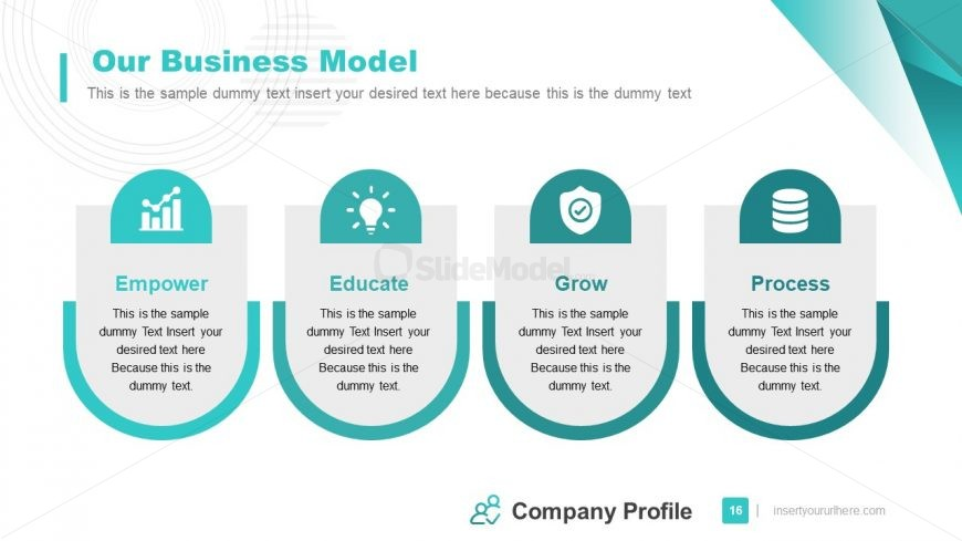 Business Model PowerPoint Profile
