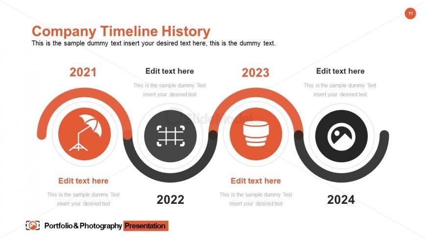 Portfolio & Photography Timeline Design