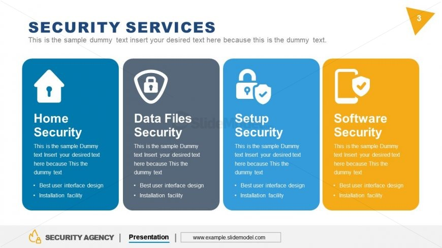 List of Services by Security Agency