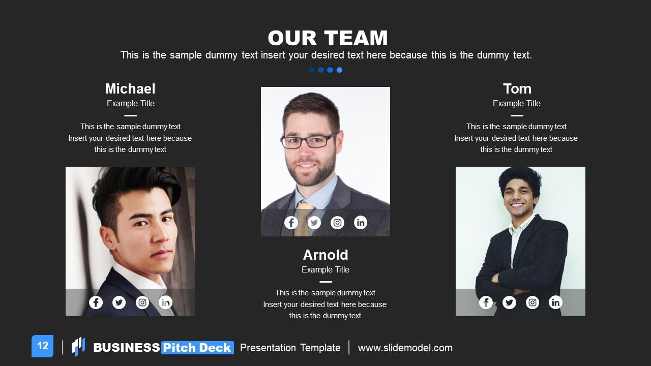 Team Presentation for Business Performance