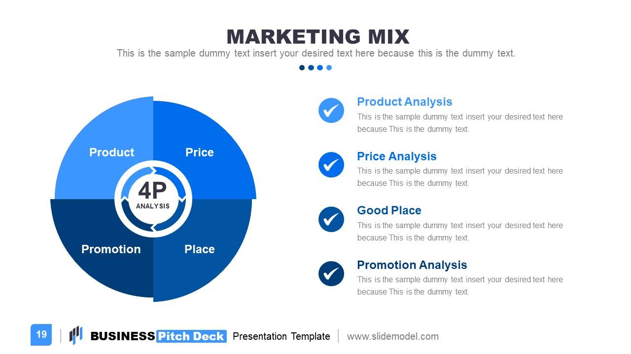 4Ps Market Mix PPT