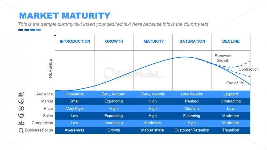 PowerPoint Market Maturity Diagram