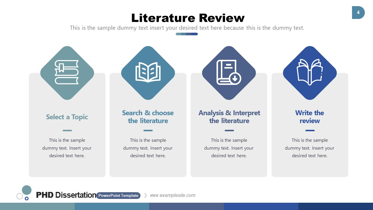 Infographics for PhD Dissertation Review