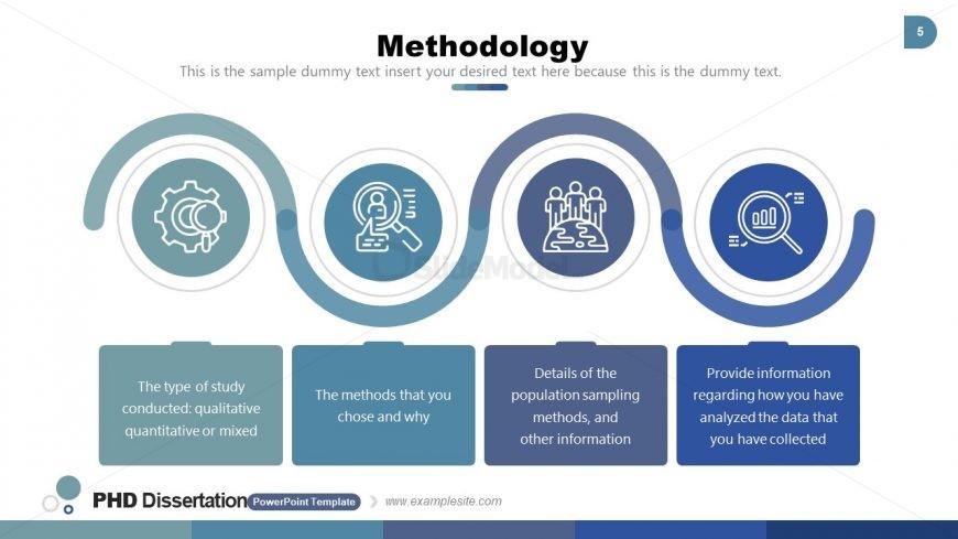 Curved Timeline Design for PhD Dissertation
