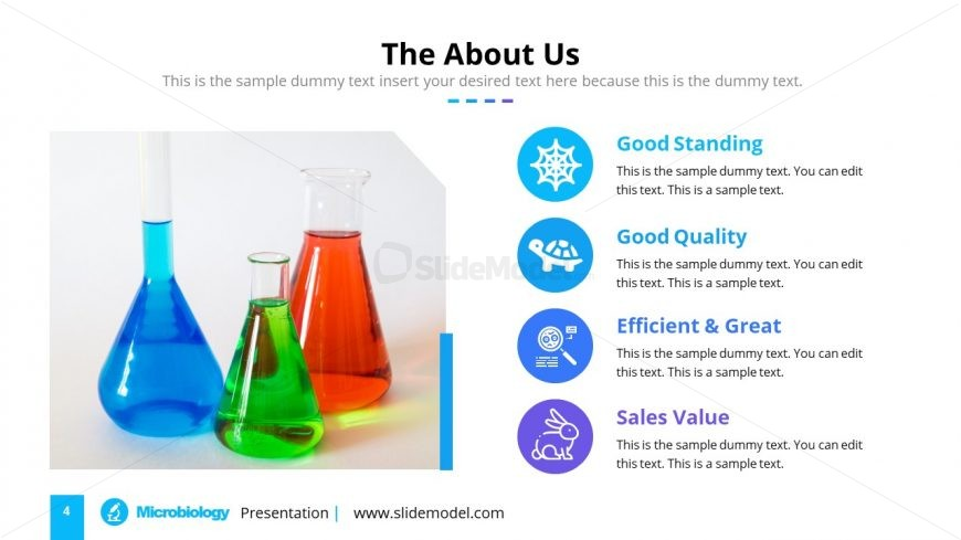 Business PowerPoint Microbiology About Us Slide