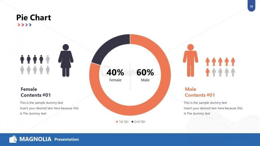 Statistical Analysis PowerPoint Slide Deck