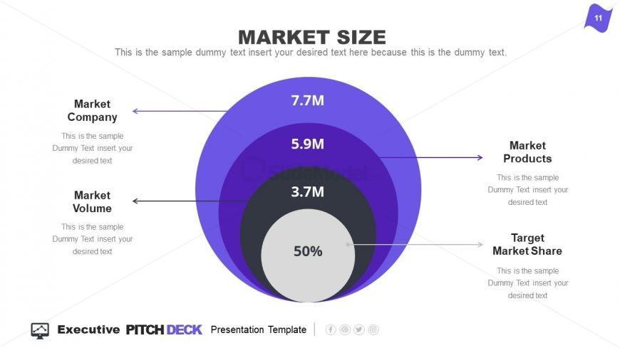 Onion Diagram Market Size PowerPoint