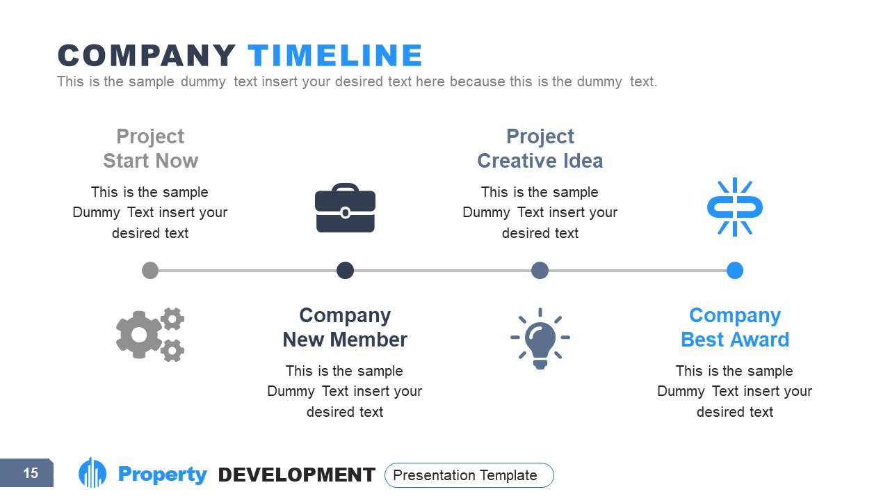 Presentation of Property Development Timeline