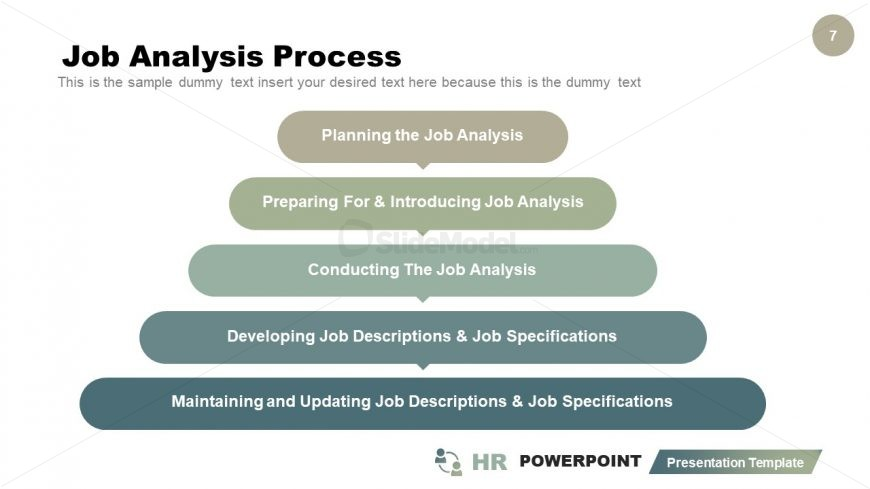 Planning Job Analysis in 5 Levels