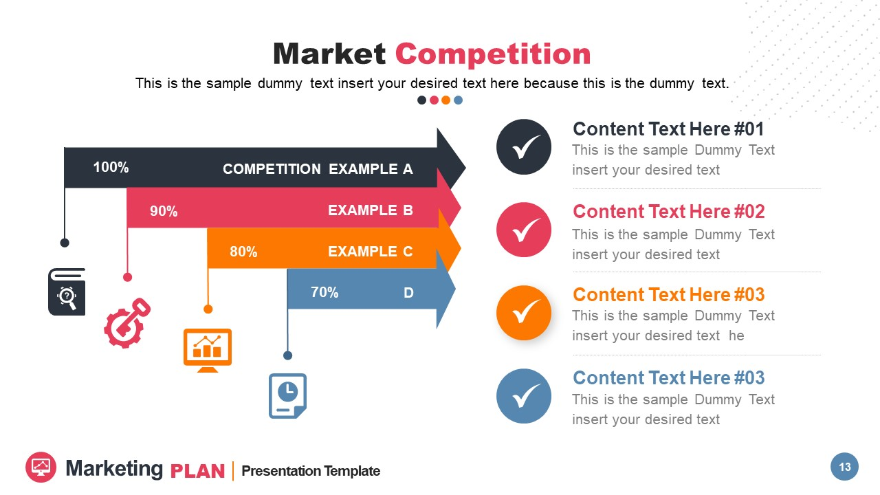 4 Sections for Market Competition