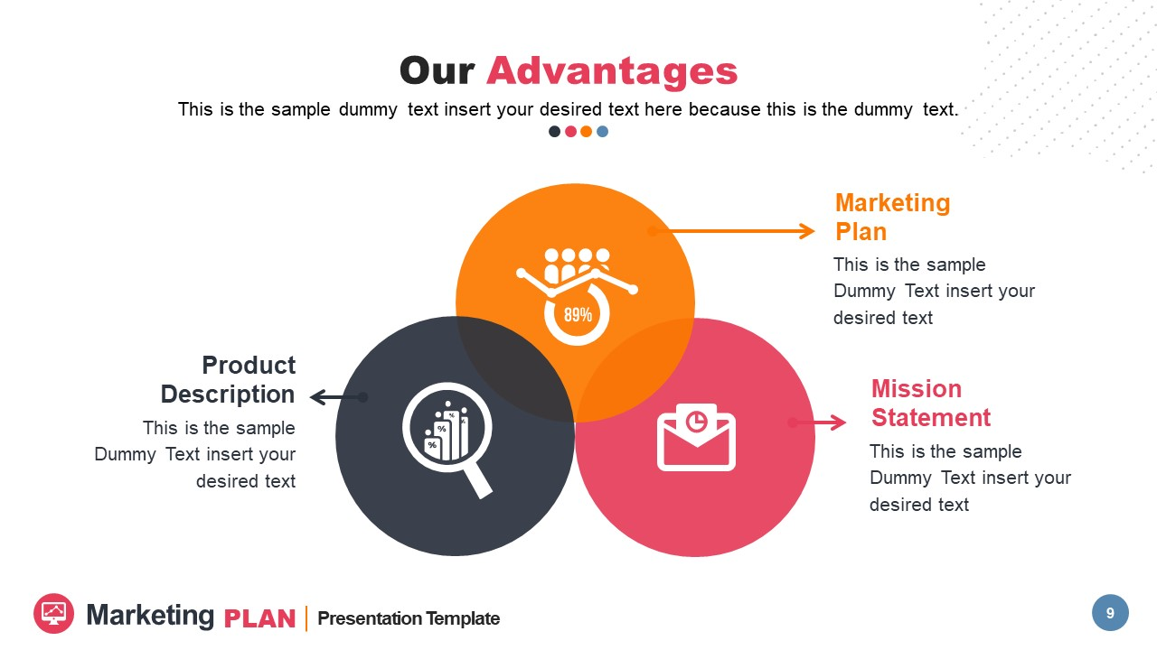 Overlapping Segments for Product Advantages