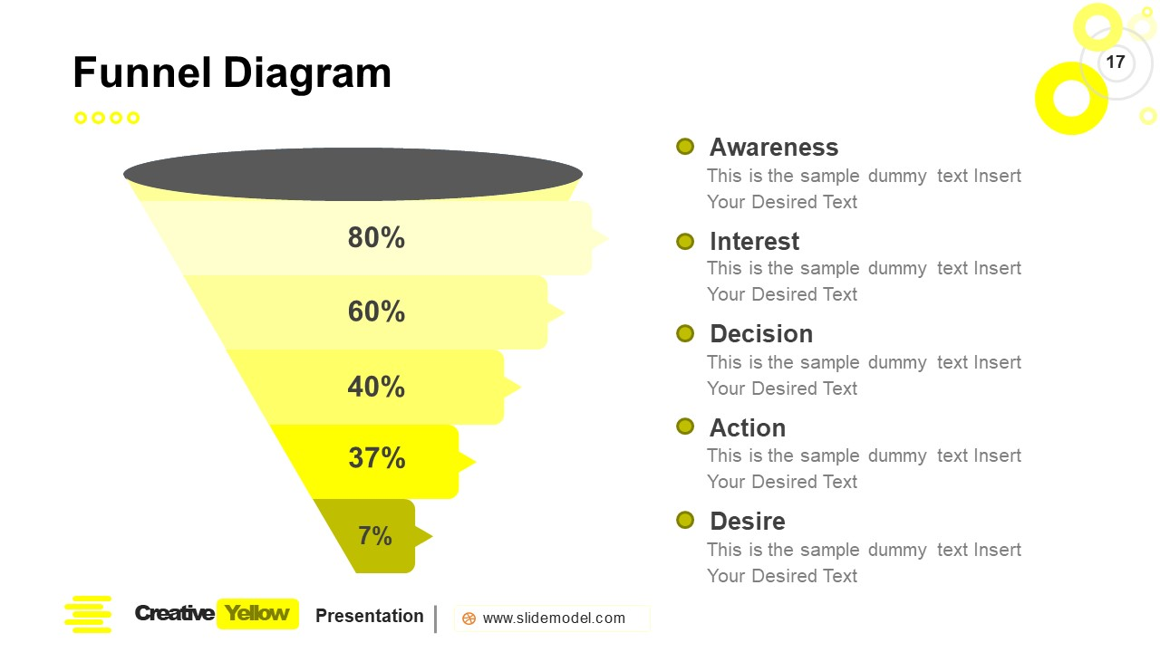 PowerPoint 5 Level Funnel Slide Yellow Theme