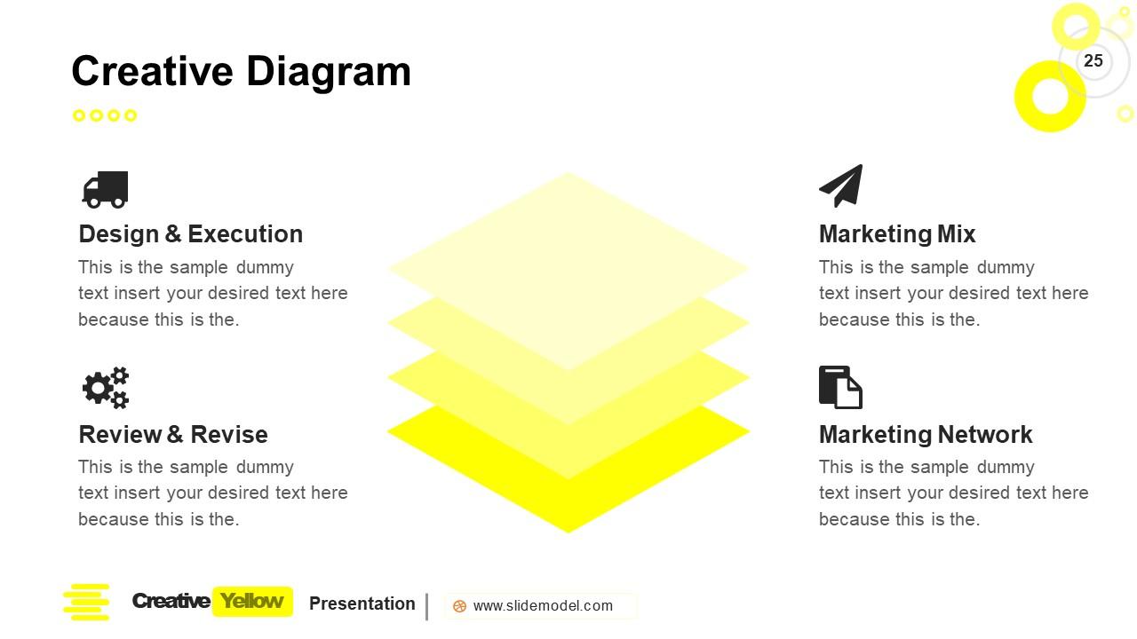 PowerPoint Stacked Diagram Slide Yellow Theme