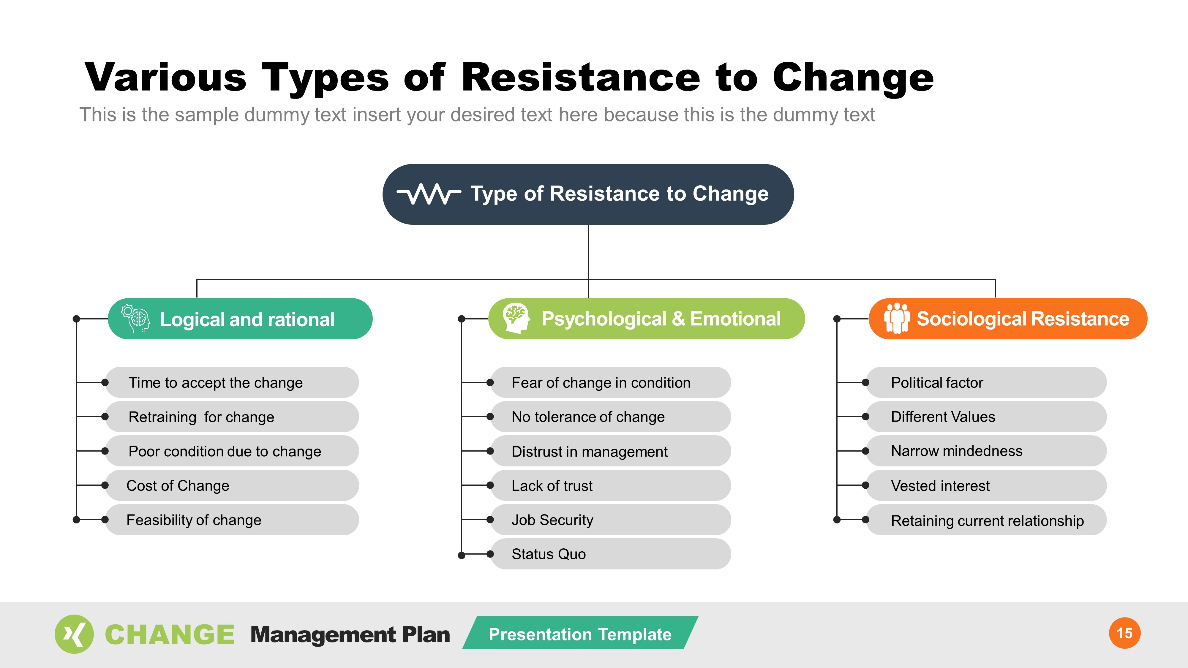 Resistance to Change Types Template