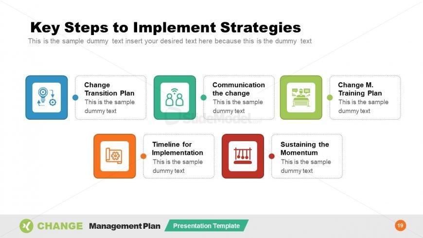 Infographic Strategy Organizational Change Management Plan