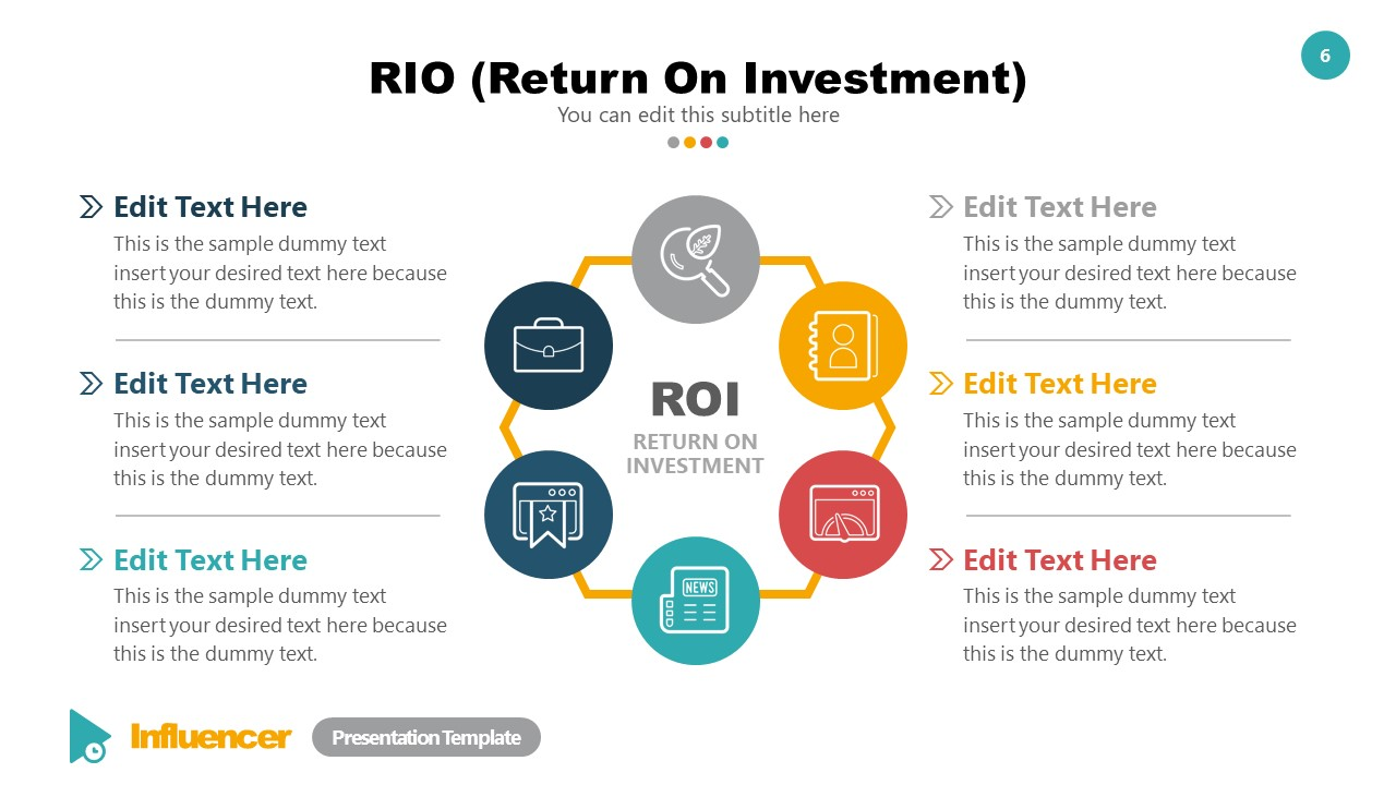 ROI Template Influencer Deck in PowerPoint