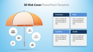 3D Risk Coverage PowerPoint Template