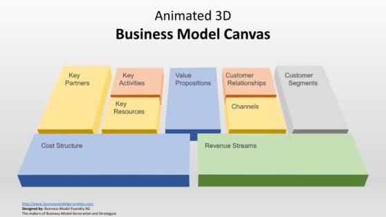 PPT Business Model Canvas Slide