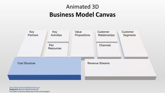 Creative 3D Animations for Canvas Presentation