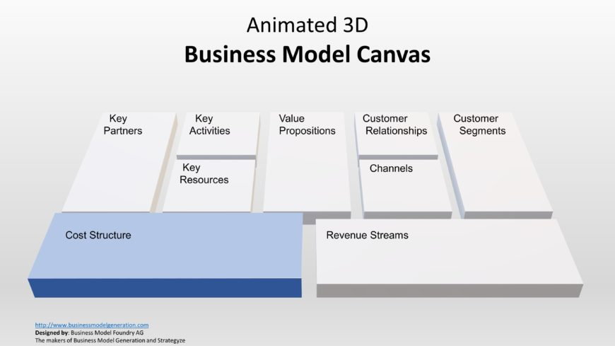 Animated Cost Structure Slide in Canvas