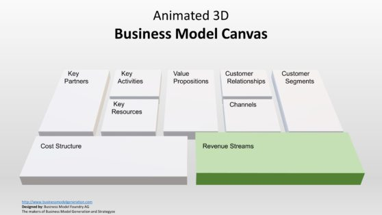 Revenue Stream Slide 3D PowerPoint