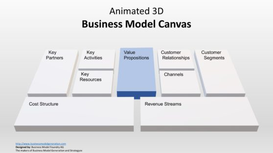 3D0013-animated-3d-business-model-canvas-16x9-7