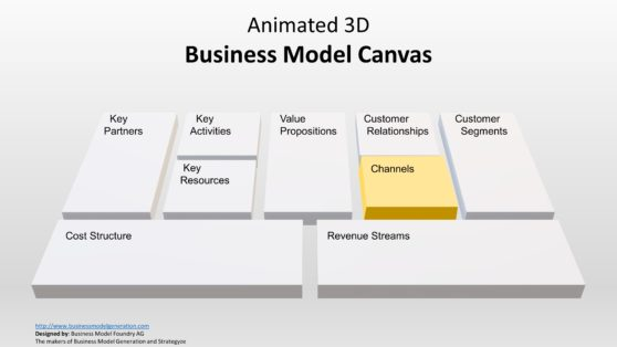 Channels in Animated Canvas PowerPoint