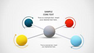 Core Competencies PowerPoint Diagram