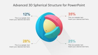 3D Model Segmented Core PowerPoint Templates
