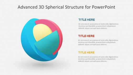 Spherical Segmented 4 Layer Presentation