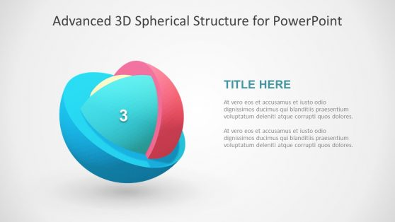 3D Advanced Spherical Structure PPT