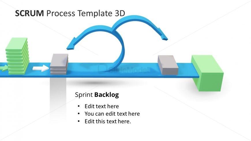 Sprint Backlog 3D Animation