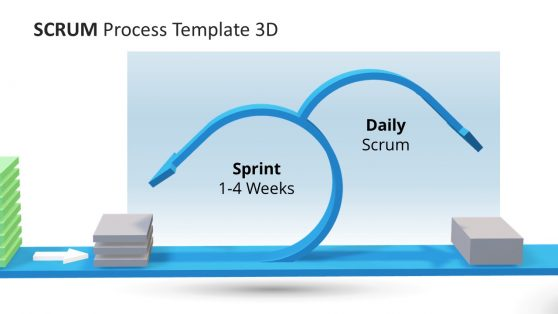 Scrum Process 3D Template