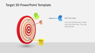 Business Aim Target Template