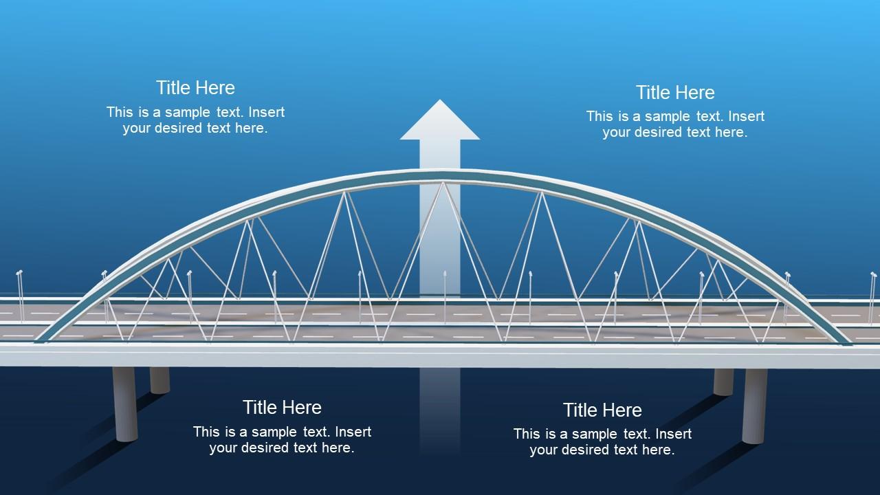 Gap Analysis Bridge Design Presentation