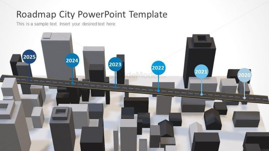 Presentation of Roadmap Timeline