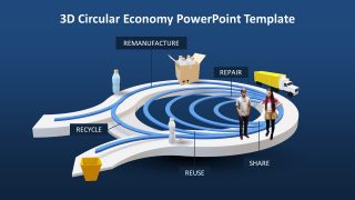 PowerPoint 3D Model for Circular Economy