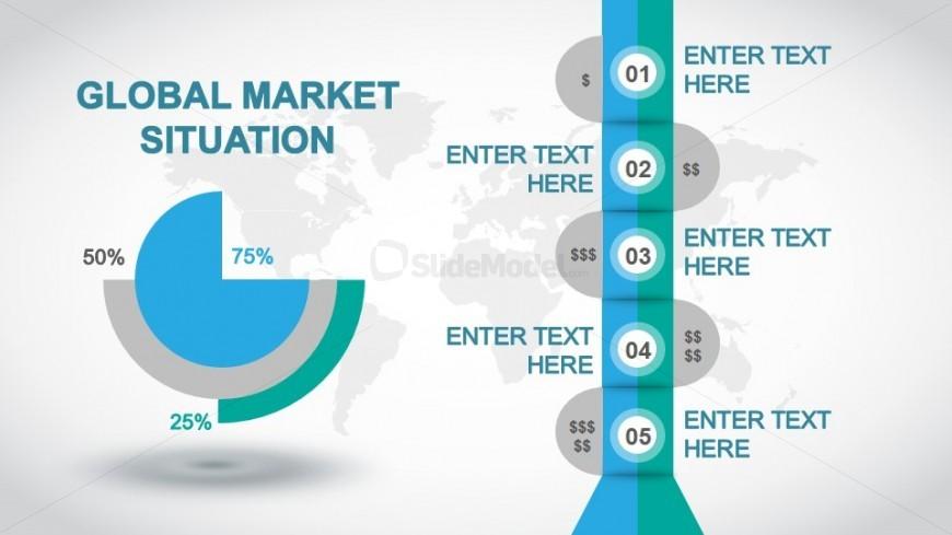 Global Market Situation Slide Design with Chart & Timeline