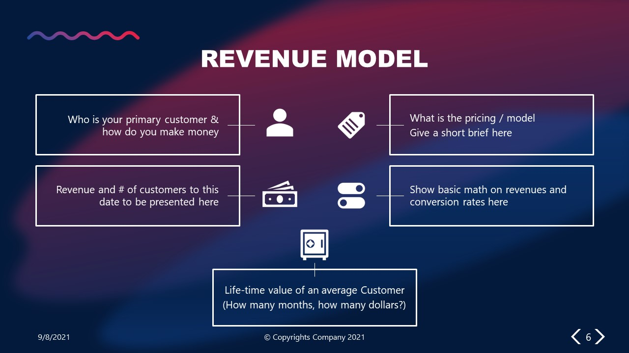 PowerPoint Elevator Pitch Revenue Model Slide