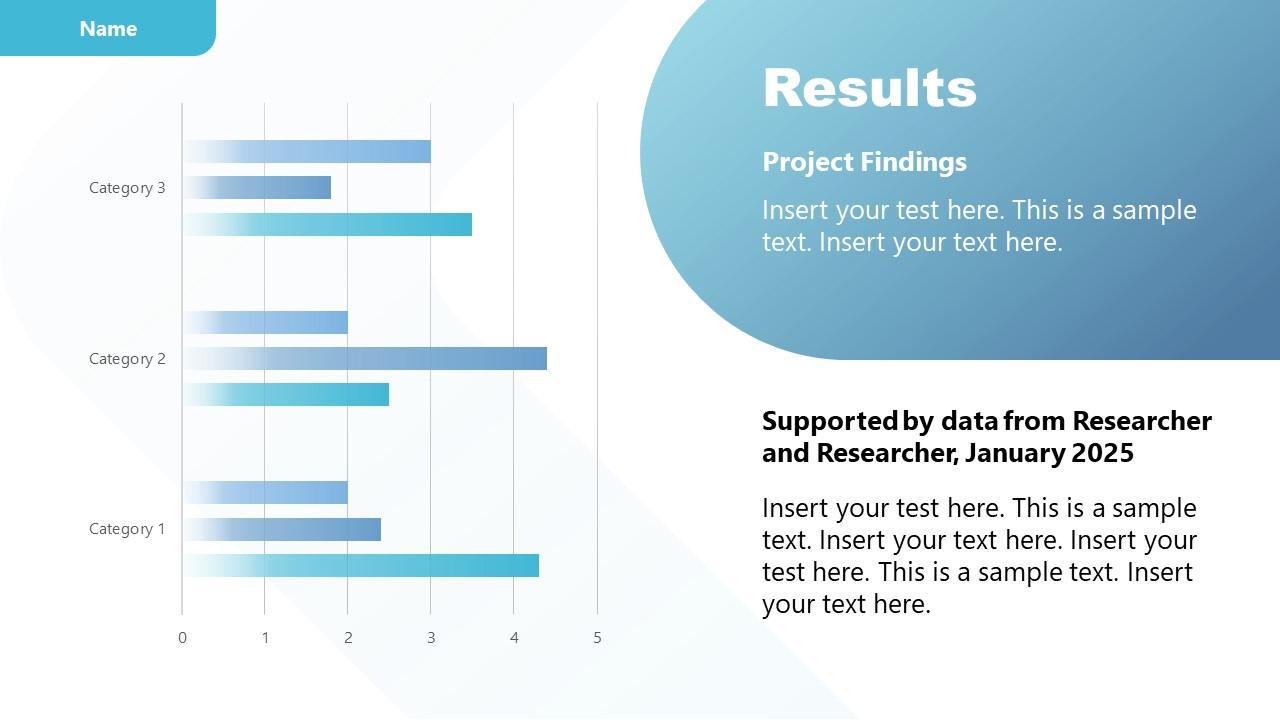 TemplateBar Chart Experiment Results Presentation