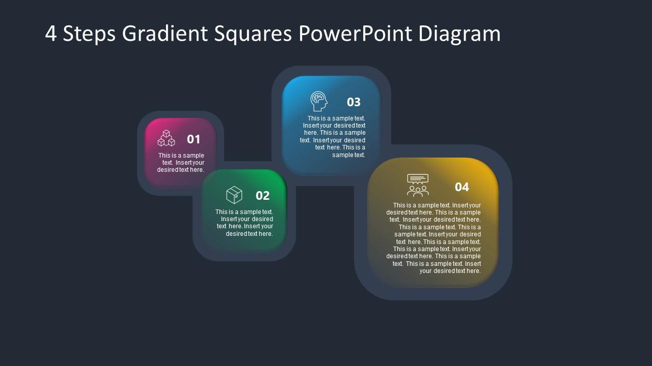 Presentation of Gradient Squares Blocks