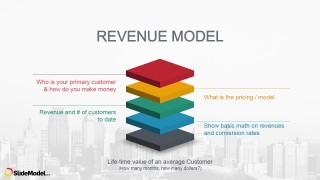 PowerPoint Slide of Business Revenue Streams