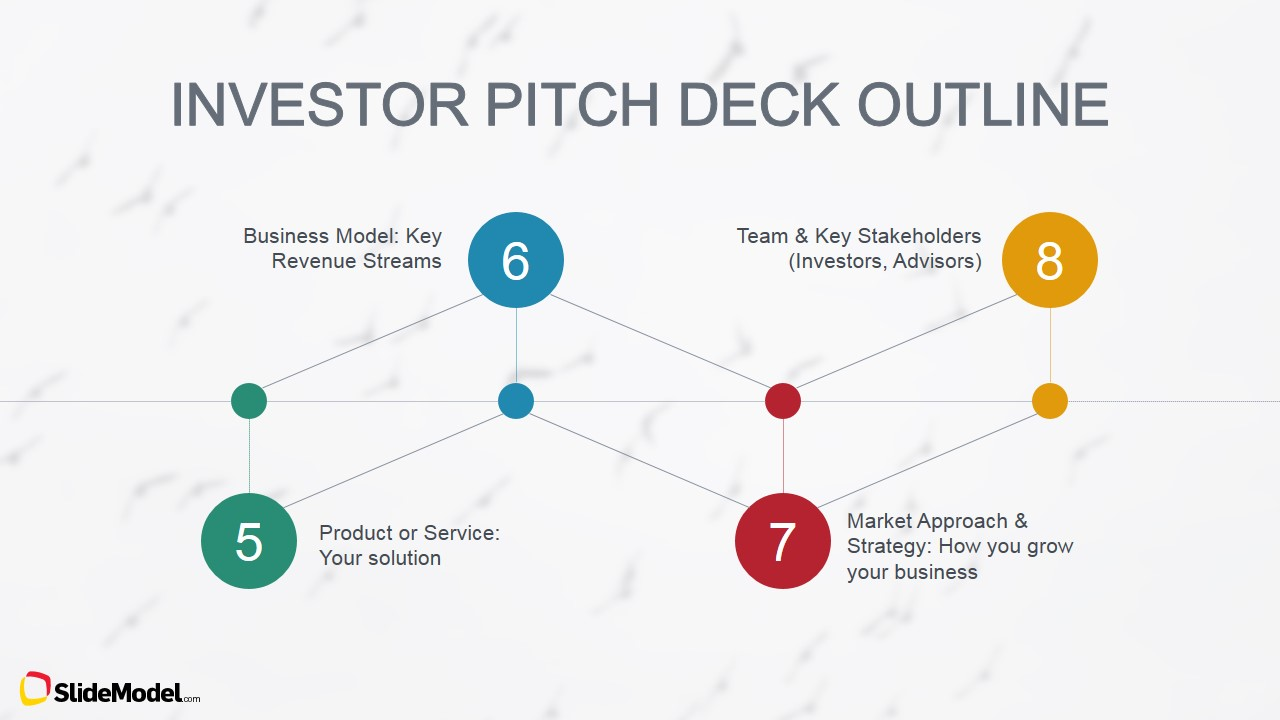 Investors pitch powerpoint template slidemodel 4 steps of pitch path from five to eight toneelgroepblik Images