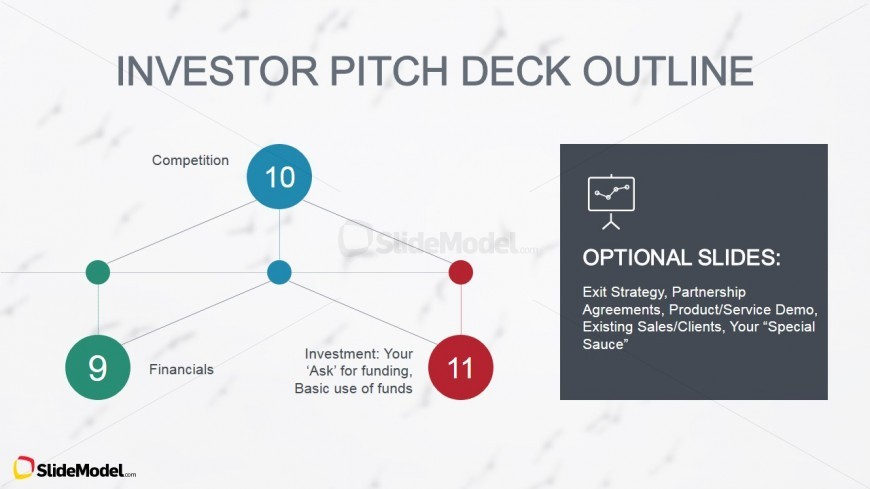 PowerPoint Slide with last Steps of Investors Pitch Path