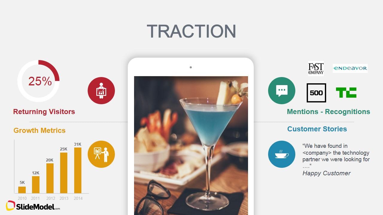 investors pitch powerpoint template slidemodel