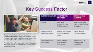 PowerPoint Slide Introduction to Key Success Factors