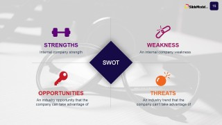 Professional PowerPoint SWOT Template for Case Study SWOT Analysis