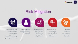 PowerPoint Slide for Risk Mitigation Plan
